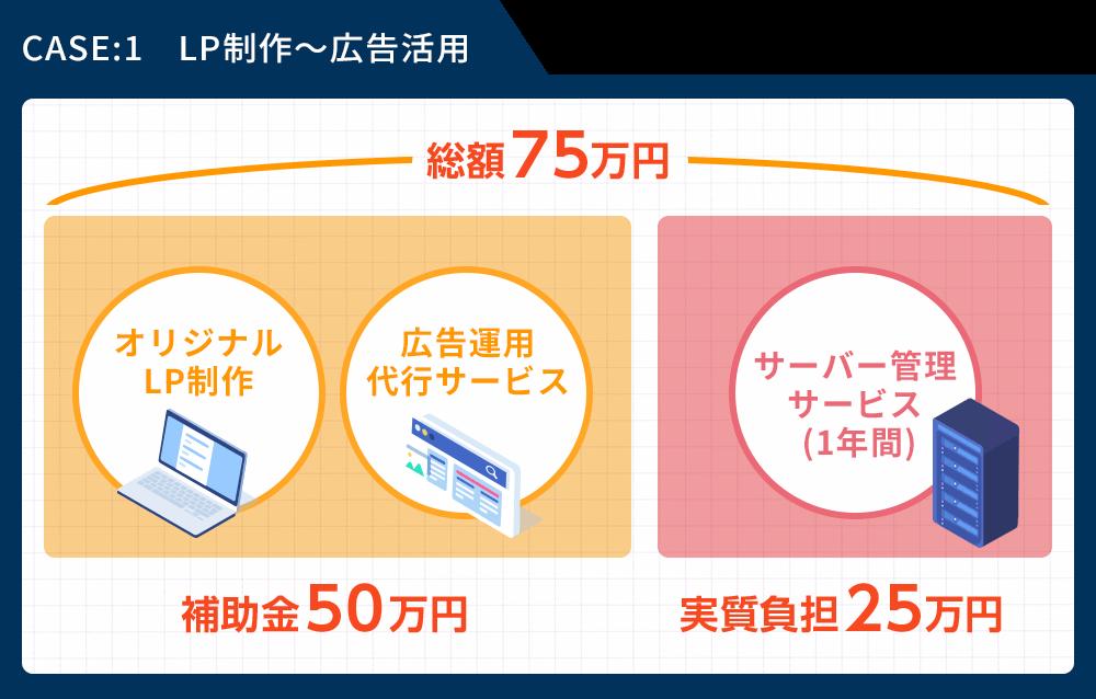 LP制作〜広告活用